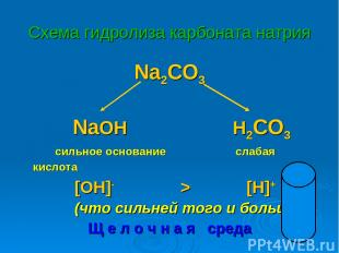 Схема гидролиза карбоната натрия Na2CO3 NaOH H2CO3 сильное основание слабая кисл