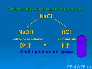 Схема гидролиза карбоната натрия NaCl NaOH HCl сильное основание сильная кислота