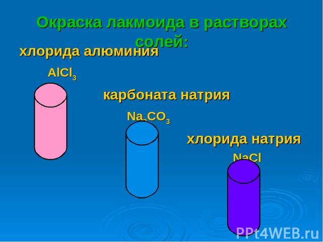 Окраска лакмоида в растворах солей: хлорида алюминия AlCl3 карбоната натрия Na2CO3 хлорида натрия NaCl