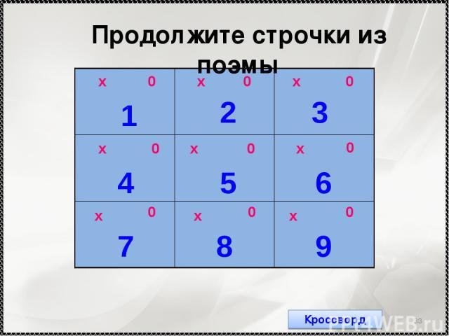 * х 1 2 3 9 8 6 5 4 7 Продолжите строчки из поэмы х х х 0 0 0 0 0 0 0 0 0 х х х х х Кроссворд
