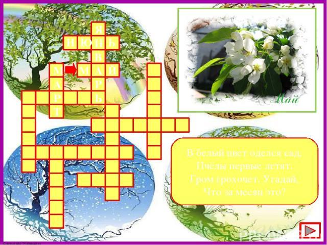 В белый цвет оделся сад, Пчёлы первые летят. Гром грохочет. Угадай, Что за месяц это? Ь Р А В Н Я Ь Ю И Т Р А М Й М FokinaLida.75@mail.ru