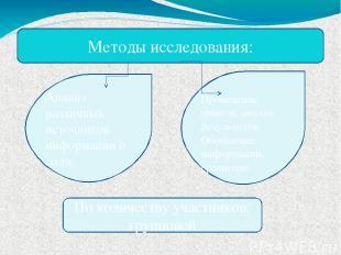 Методы исследования: Анализ различных источников информации о соли, Проведение о