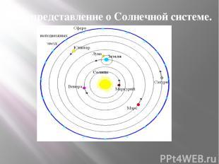 Его представление о Солнечной системе.
