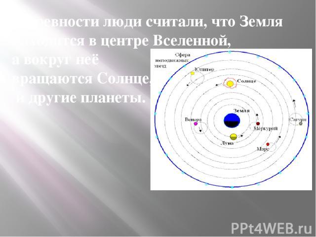 В древности люди считали, что Земля находится в центре Вселенной, а вокруг неё вращаются Солнце, Луна и другие планеты.