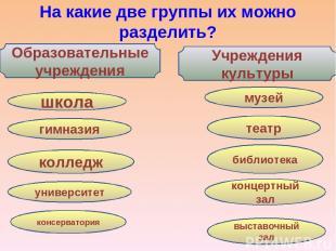 На какие две группы их можно разделить? Образовательные учреждения Учреждения ку