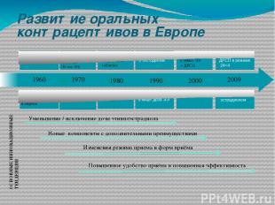 Первая анти- андрогенная таблетка 1990 2000 1960 1980 1970 Первая низкодо- зиров