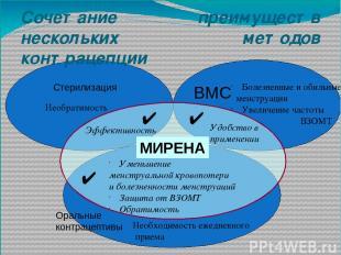 Сочетание преимуществ нескольких методов контрацепции Стерилизация ВМС МИРЕНА Ор