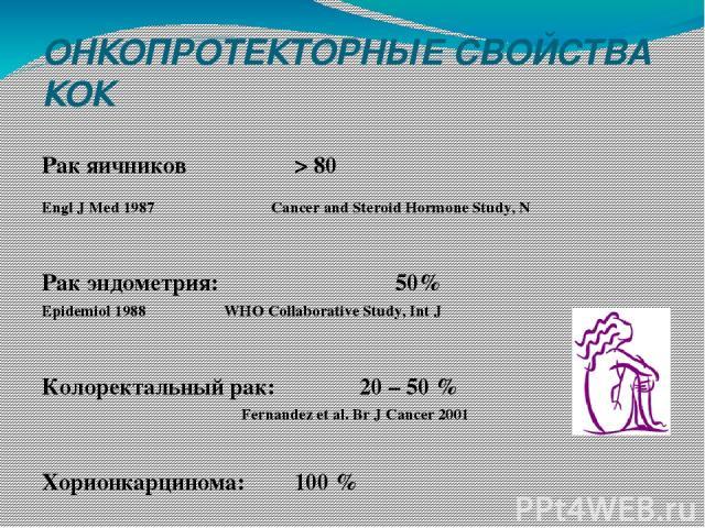 ОНКОПРОТЕКТОРНЫЕ СВОЙСТВА КОК Рак яичников > 80 Engl J Med 1987 Cancer and Steroid Hormone Study, N Рак эндометрия: 50% Epidemiol 1988 WHO Collaborative Study, Int J Колоректальный рак: 20 – 50 % Fernandez et al. Br J Cancer 2001 Хорионкарцинома: 10…
