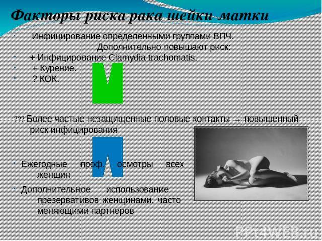 Факторы риска рака шейки матки Инфицирование определенными группами ВПЧ. Дополнительно повышают риск: + Инфицирование Clamydia trachomatis. + Курение. ? КОК. ??? Более частые незащищенные половые контакты → повышенный риск инфицирования Ежегодные пр…
