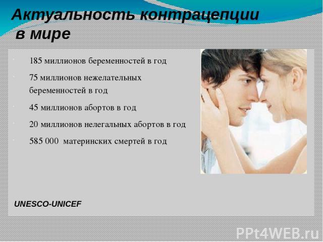 185 миллионов беременностей в год 75 миллионов нежелательных беременностей в год 45 миллионов абортов в год 20 миллионов нелегальных абортов в год 585 000 материнских смертей в год UNESCO-UNICEF Актуальность контрацепции в мире