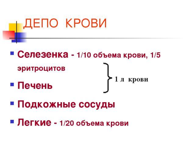ДЕПО КРОВИ Селезенка - 1/10 объема крови, 1/5 эритроцитов Печень Подкожные сосуды Легкие - 1/20 объема крови 1 л крови