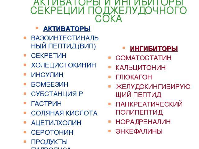 АКТИВАТОРЫ И ИНГИБИТОРЫ СЕКРЕЦИИ ПОДЖЕЛУДОЧНОГО СОКА АКТИВАТОРЫ ВАЗОИНТЕСТИНАЛЬНЫЙ ПЕПТИД (ВИП) СЕКРЕТИН ХОЛЕЦИСТОКИНИН ИНСУЛИН БОМБЕЗИН СУБСТАНЦИЯ Р ГАСТРИН СОЛЯНАЯ КИСЛОТА АЦЕТИЛХОЛИН СЕРОТОНИН ПРОДУКТЫ ГИДРОЛИЗА ИНГИБИТОРЫ СОМАТОСТАТИН КАЛЬЦИТОНИ…