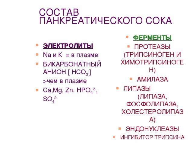 СОСТАВ ПАНКРЕАТИЧЕСКОГО СОКА ЭЛЕКТРОЛИТЫ Na и К = в плазме БИКАРБОНАТНЫЙ АНИОН [ HCO3-] >чем в плазме Са,Mg, Zn, HPO42-, SO42- ФЕРМЕНТЫ ПРОТЕАЗЫ (ТРИПСИНОГЕН И ХИМОТРИПСИНОГЕН) АМИЛАЗА ЛИПАЗЫ (ЛИПАЗА, ФОСФОЛИПАЗА, ХОЛЕСТЕРОЛИПАЗА) ЭНДОНУКЛЕАЗЫ ИНГИБ…