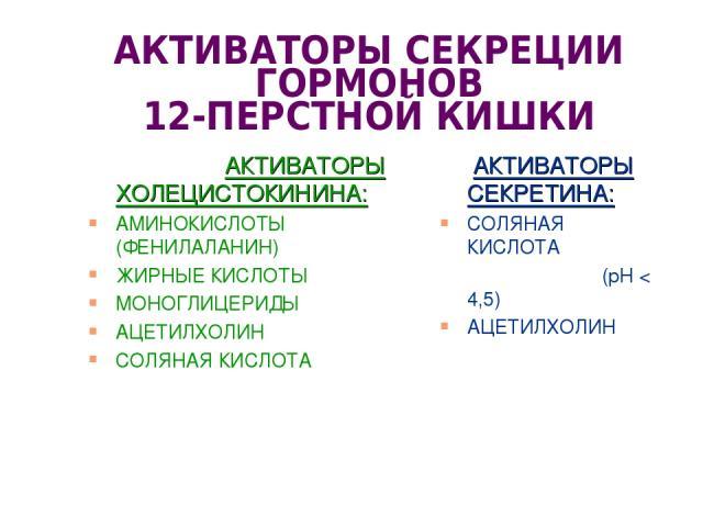 АКТИВАТОРЫ СЕКРЕЦИИ ГОРМОНОВ 12-ПЕРСТНОЙ КИШКИ АКТИВАТОРЫ ХОЛЕЦИСТОКИНИНА: АМИНОКИСЛОТЫ (ФЕНИЛАЛАНИН) ЖИРНЫЕ КИСЛОТЫ МОНОГЛИЦЕРИДЫ АЦЕТИЛХОЛИН СОЛЯНАЯ КИСЛОТА АКТИВАТОРЫ СЕКРЕТИНА: СОЛЯНАЯ КИСЛОТА (рН < 4,5) АЦЕТИЛХОЛИН