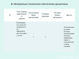 6. Материально-техническое обеспечение дисциплины № Тема лекции, практического з