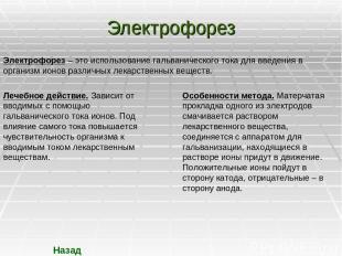 Электрофорез Электрофорез – это использование гальванического тока для введения