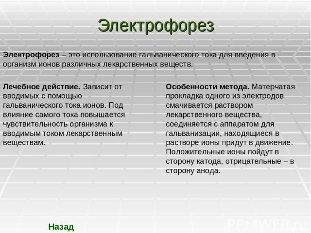 Электрофорез Электрофорез – это использование гальванического тока для введения в организм ионов различных лекарственных веществ. Лечебное действие. Зависит от вводимых с помощью гальванического тока ионов. Под влияние самого тока повышается чувстви…