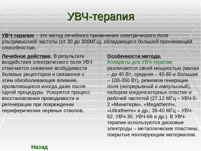 УВЧ-терапия УВЧ-терапия – это метод лечебного применения электрического поля ультравысокой частоты (от 30 до 300МГц), обладающего большой проникающей способностью. Лечебное действие. В результате воздействия электрического поля УВЧ отмечается снижен…