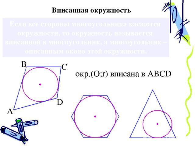 Если все стороны многоугольника касаются окружности, то окружность называется вписанной в многоугольник, а многоугольник – описанным около этой окружности. Вписанная окружность А В С D окр.(О;r) вписана в ABCD