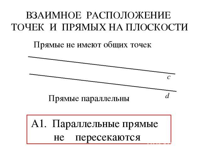 ВЗАИМНОЕ РАСПОЛОЖЕНИЕ ТОЧЕК И ПРЯМЫХ НА ПЛОСКОСТИ с d Прямые не имеют общих точек Прямые параллельны А1. Параллельные прямые не пересекаются