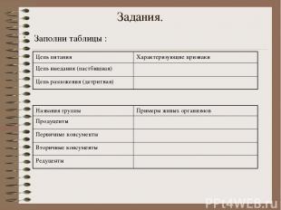 Задания. Заполни таблицы : Цепь питания Характеризующие признаки Цепь выедания (