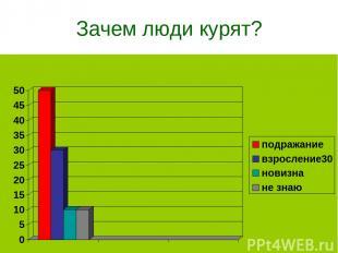 Зачем люди курят?
