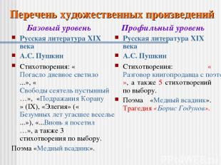 Перечень художественных произведений Базовый уровень Русская литература XIX века