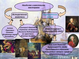 Иван Петрович Аргунов(1729-1802) Наиболее известными мастерами Исторической живо