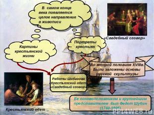 В самом конце века появляется целое направление в живописи Картины крестьянской