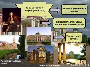 Иван Егорович Старов (1745-1808) Александро-Невская лавра Строительство ряда уса