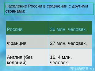 Население России в сравнении с другими странами: Россия 36 млн. человек. Франция