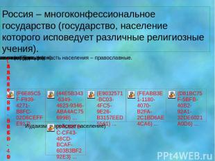 Россия – многоконфессиональное государство (государство, население которого испо