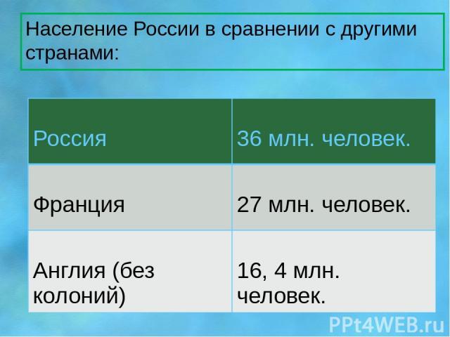 Население России в сравнении с другими странами: Россия 36 млн. человек. Франция 27 млн.человек. Англия (без колоний) 16, 4 млн. человек.