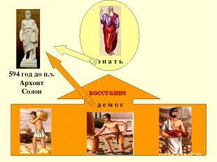 восстание з н а т ь д е м о с 594 год до н.э. Архонт Солон