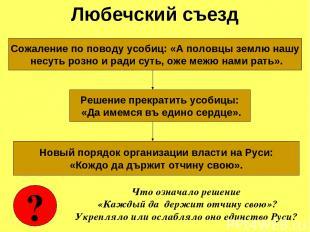 Любечский съезд Сожаление по поводу усобиц: «А половцы землю нашу несуть розно и