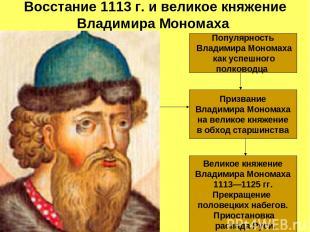 Восстание 1113 г. и великое княжение Владимира Мономаха 1113 г. – смерть Святопо