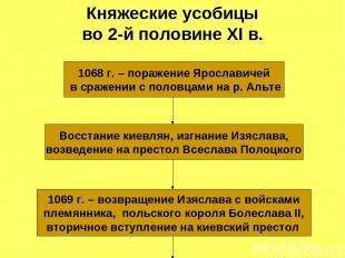 Княжеские усобицы во 2-й половине XI в. 1068 г. – поражение Ярославичей в сражен