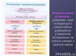 Федэратыўная дзяржава - дзяржава, якая складаецца з самастойных дзяржаўных утвар