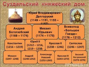 Юрий Владимирович Долгорукий (1149 – 1151, 1155 – 1157) Андрей Боголюбский (1169