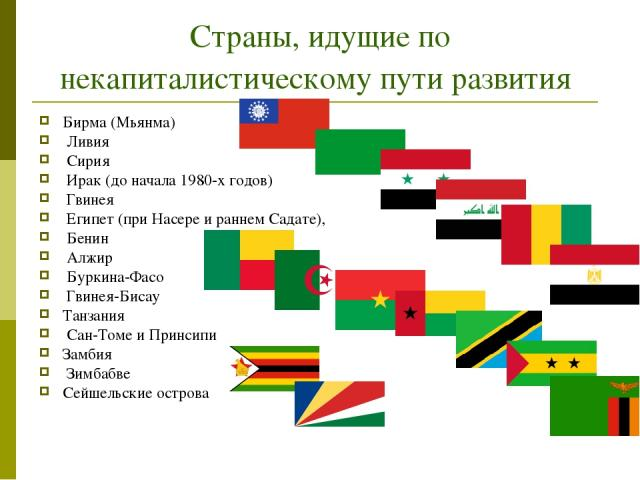 Страны, идущие по некапиталистическому пути развития Бирма (Мьянма) Ливия Сирия Ирак (до начала 1980-х годов) Гвинея Египет (при Насере и раннем Садате), Бенин Алжир Буркина-Фасо Гвинея-Бисау Танзания Сан-Томе и Принсипи Замбия Зимбабве Сейшельские …