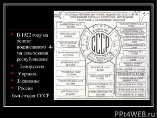 В 1922 году на основе подписанного 4-мя советскими республиками: Белоруссия, Укр
