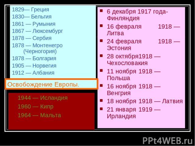 1944 — Исландия 1960 — Кипр 1964 — Мальта 1829— Греция 1830— Бельгия 1861 — Румыния 1867 — Люксембург 1878 — Сербия 1878 — Монтенегро (Черногория) 1878 — Болгария 1905 — Норвегия 1912 — Албания 6 декабря 1917 года-Финляндия 16 февраля 1918 — Литва 2…