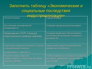 Заполнить таблицу «Экономические и социальные последствия индустриализации» поло