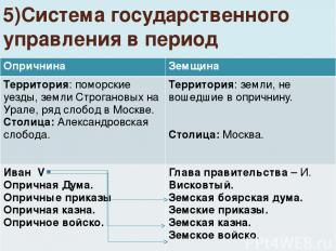 5)Система государственного управления в период опричнины. Опричнина Земщина Терр