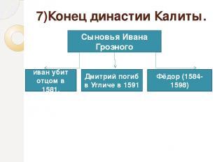 7)Конец династии Калиты. Сыновья Ивана Грозного Фёдор (1584-1598) Дмитрий погиб
