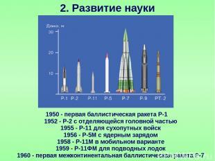 2. Развитие науки 1950 - первая баллистическая ракета Р-1 1952 - Р-2 с отделяюще