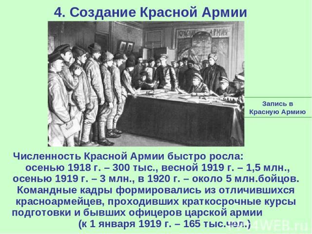 4. Создание Красной Армии Численность Красной Армии быстро росла: осенью 1918 г. – 300 тыс., весной 1919 г. – 1,5 млн., осенью 1919 г. – 3 млн., в 1920 г. – около 5 млн.бойцов. Командные кадры формировались из отличившихся красноармейцев, проходивши…