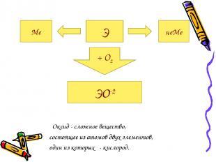 Оксид - сложное вещество, состоящее из атомов двух элементов, один из которых -