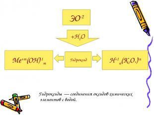 Гидроксиды — соединения оксидов химических элементов с водой. ЭО-2 +Н2О Гидрокси