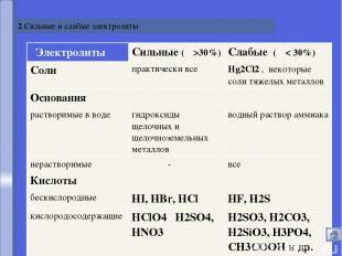 Русецкая О.П. это сложные вещества, которые в водных растворах диссоциируют на к